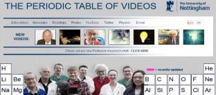 Periodic videos